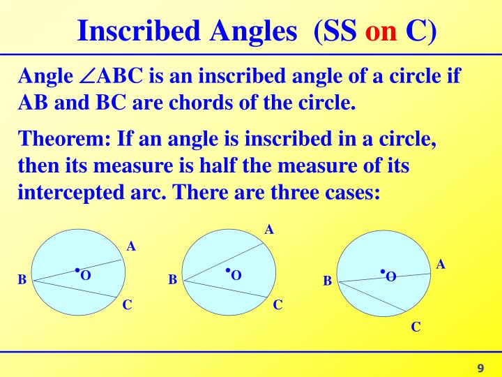 Inscribed Angles  (SS