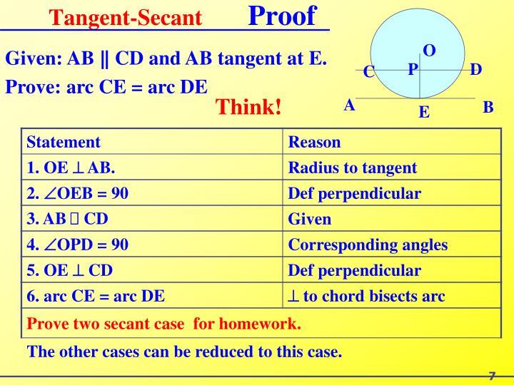 Tangent-Secant