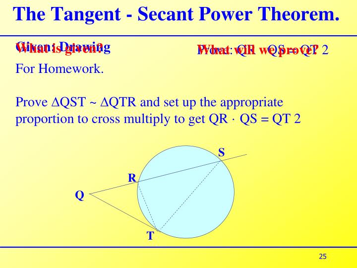 The Tangent - Secant Power Theorem.