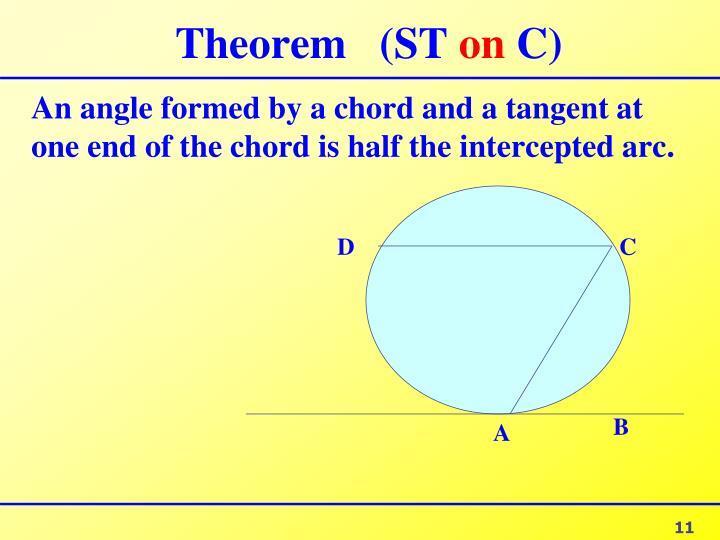 Theorem   (ST