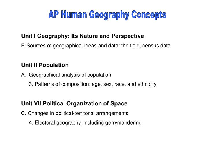AP Human Geography Concepts