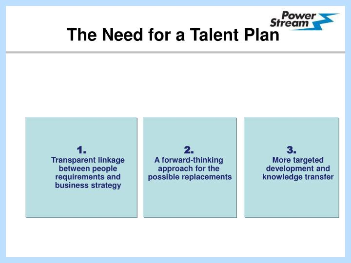 The Need for a Talent Plan