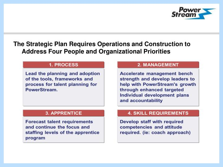 The Strategic Plan Requires Operations and Construction to Address Four People and Organizational Priorities