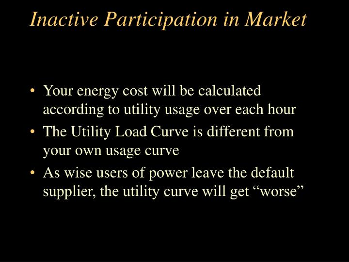 Inactive Participation in Market