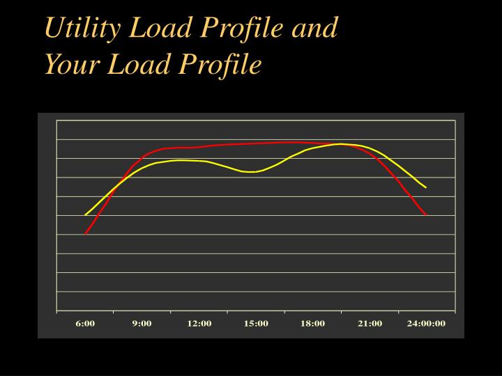 Utility Load Profile and