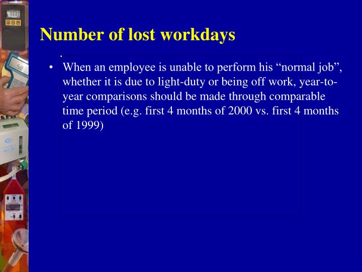 Number of lost workdays