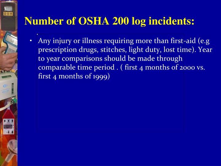 Number of OSHA 200 log incidents: