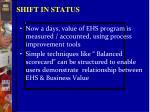 shift in status1