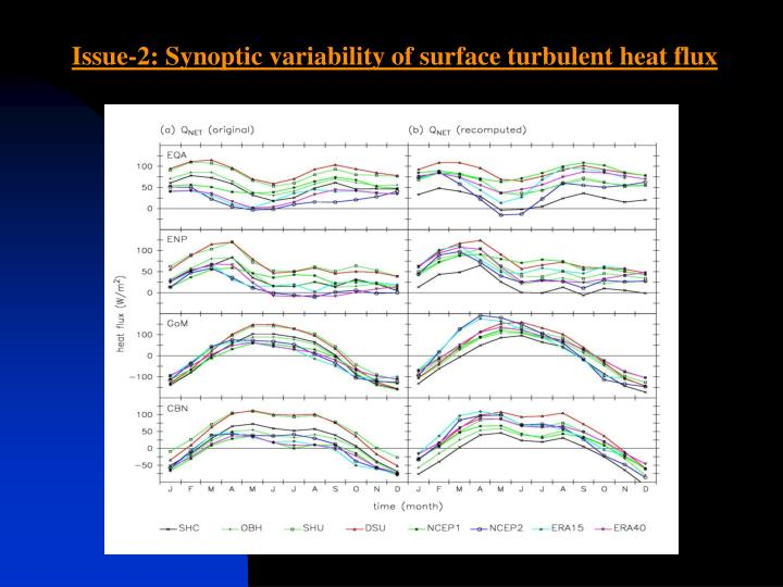 Issue-2: Synoptic variability of surface turbulent heat flux