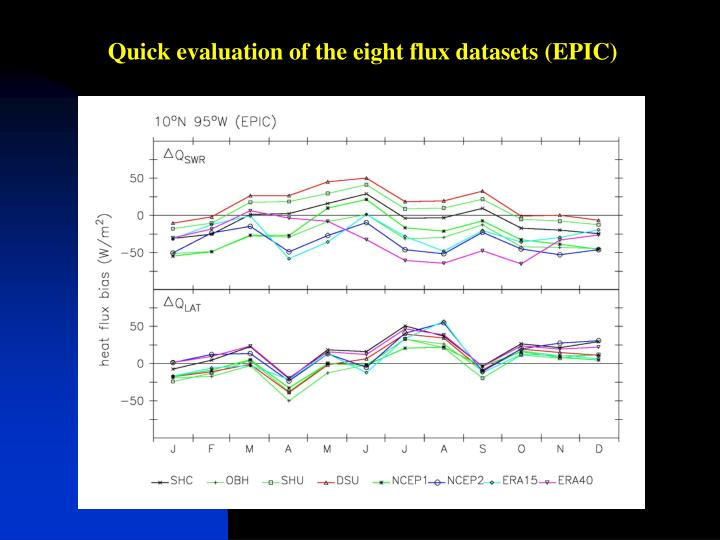 Quick evaluation of the eight flux datasets (EPIC)