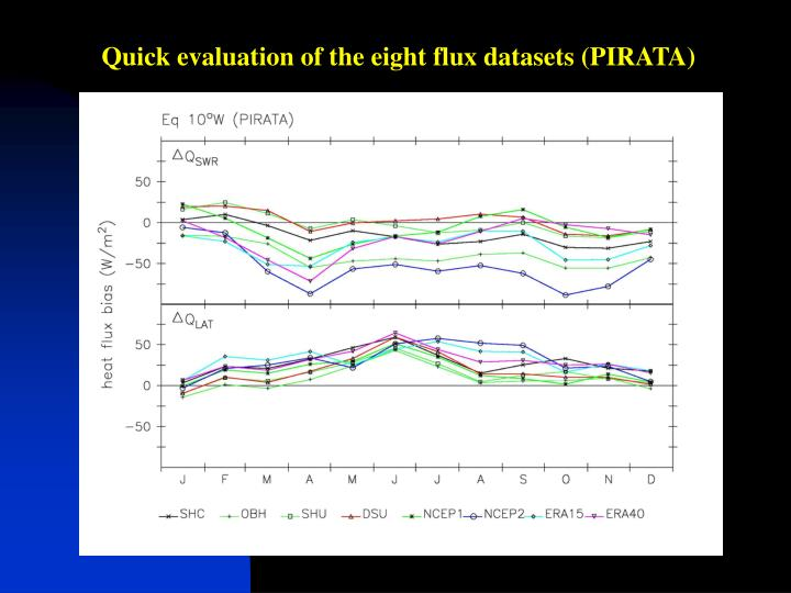 Quick evaluation of the eight flux datasets (PIRATA)