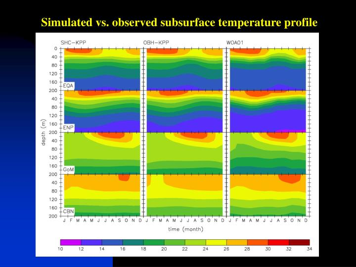 Simulated vs. observed subsurface temperature profile