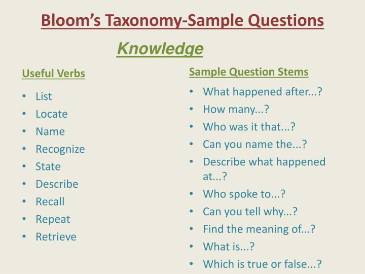 Bloom's Taxonomy-Sample Questions