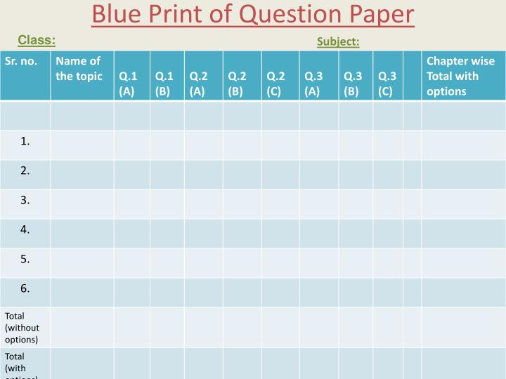 Blue Print of Question Paper