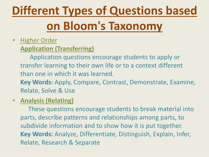 Different Types of Questions based on Bloom's Taxonomy