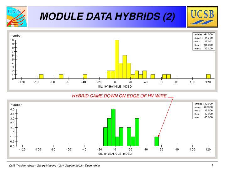 MODULE DATA HYBRIDS (2)