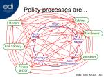 policy processes are