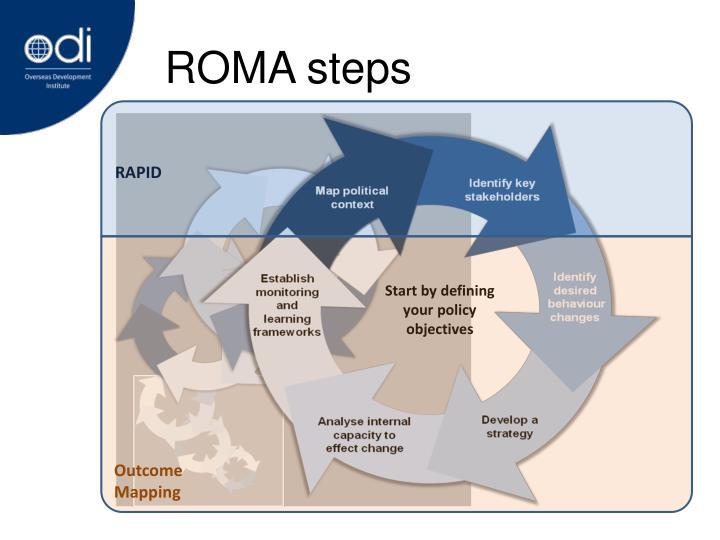ROMA steps