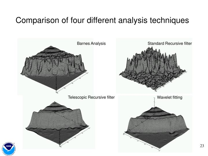 Comparison of four different analysis techniques
