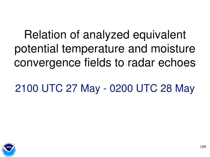 Relation of analyzed equivalent potential temperature and moisture convergence fields to radar echoes