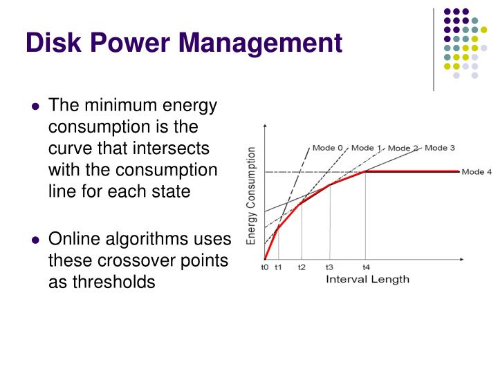 The minimum energy consumption is the curve that intersects with the consumption line for each state