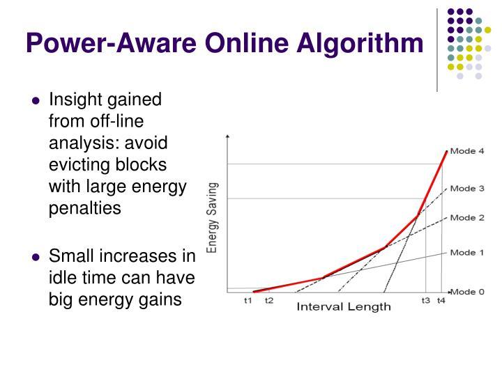 Power-Aware Online Algorithm