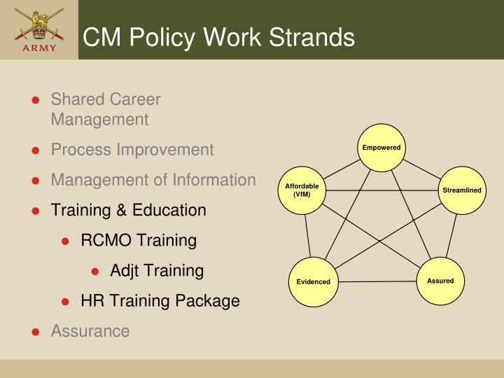 CM Policy Work Strands