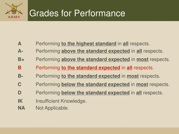 Grades for Performance