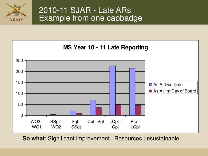 2010-11 SJAR - Late ARs