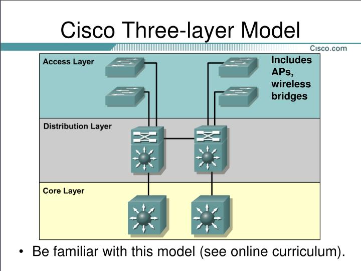 Cisco Three-layer Model