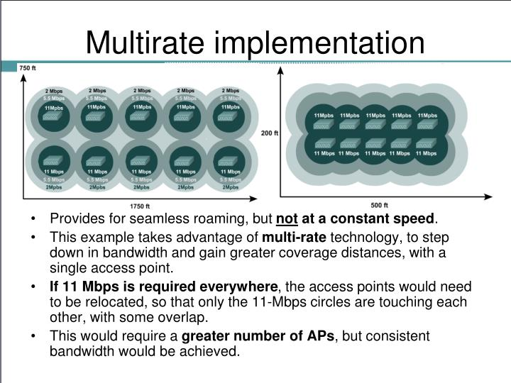 Multirate implementation