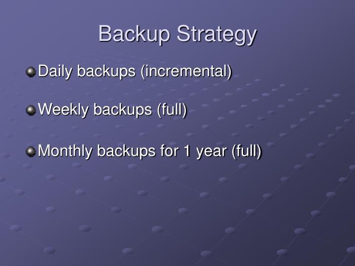 Backup Strategy