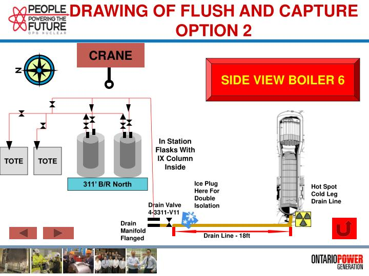 DRAWING OF FLUSH AND CAPTURE OPTION 2