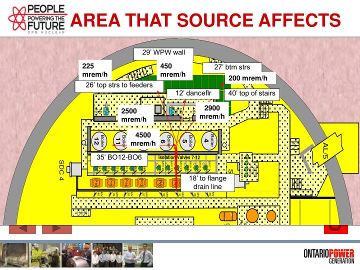 AREA THAT SOURCE AFFECTS