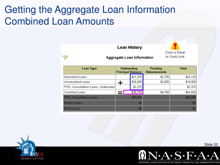 Getting the Aggregate Loan Information