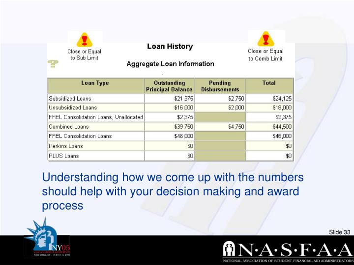 Understanding how we come up with the numbers should help with your decision making and award process