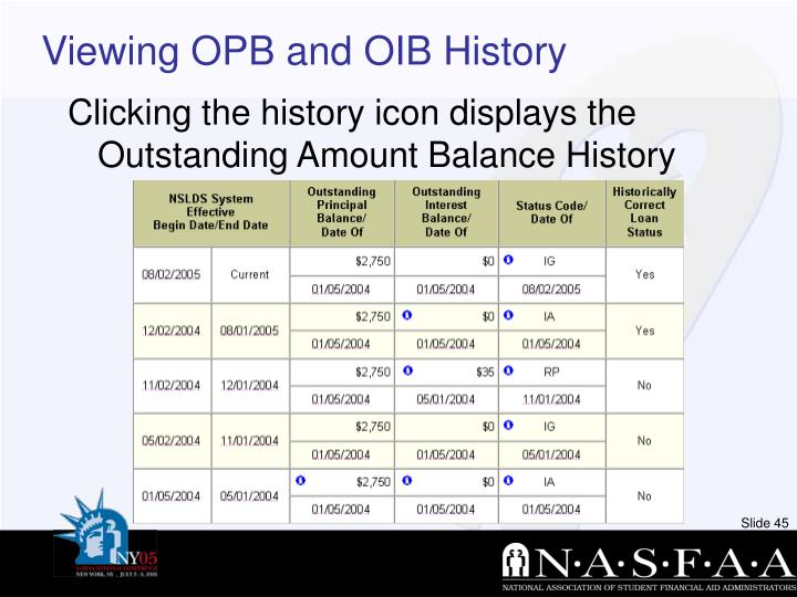 Viewing OPB and OIB History