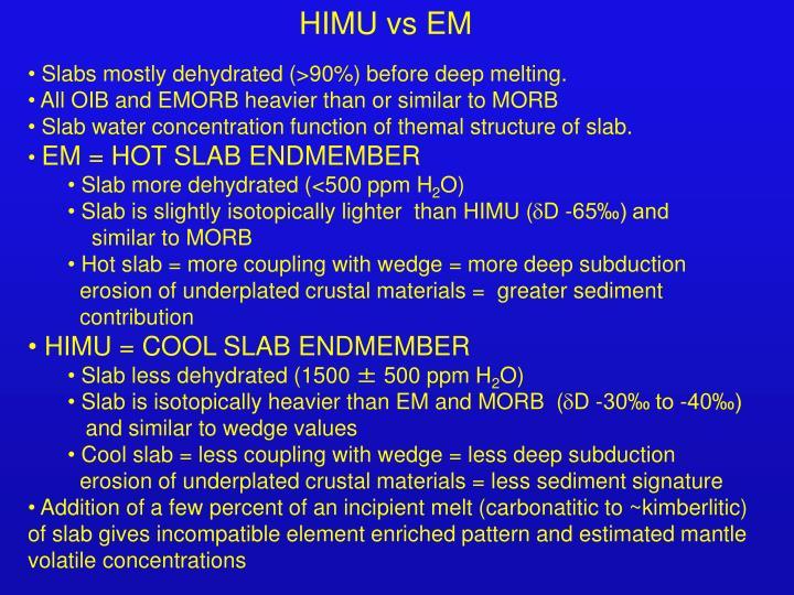HIMU vs EM