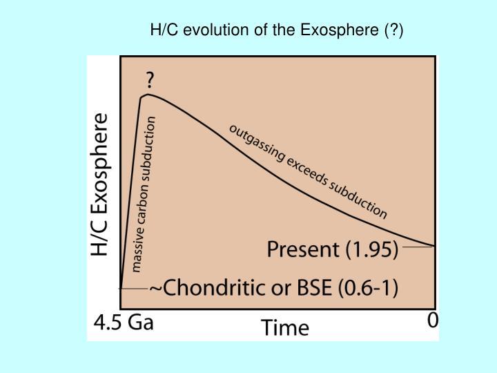 H/C evolution of the Exosphere (?)