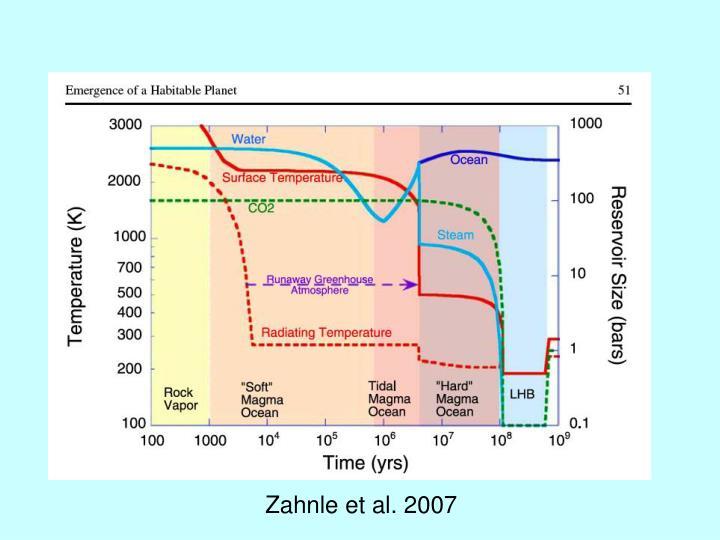 Zahnle et al. 2007