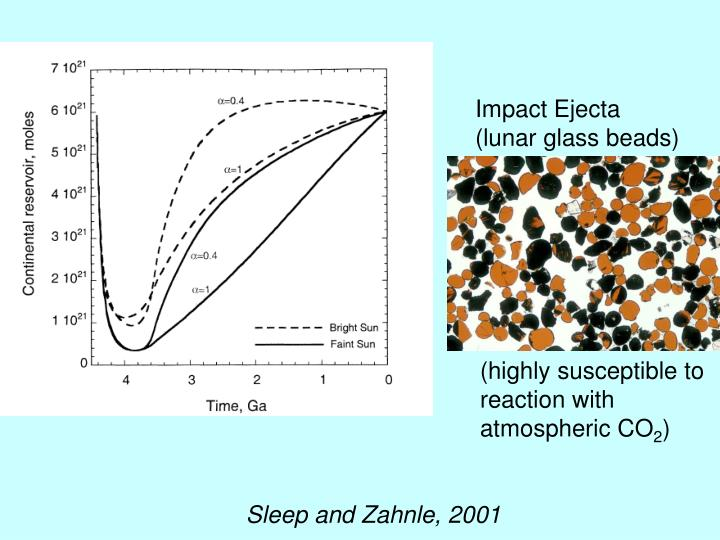 Impact Ejecta