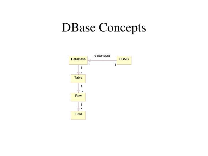 DBase Concepts