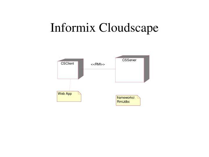 Informix Cloudscape