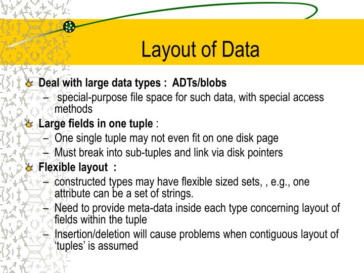 Layout of Data