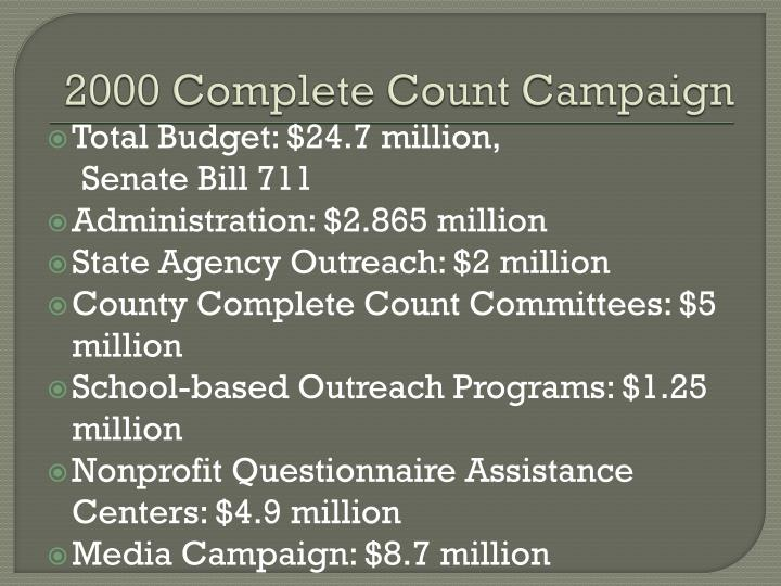 2000 Complete Count Campaign