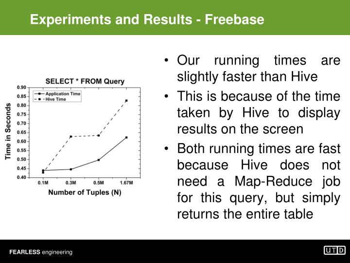 Experiments and Results - Freebase
