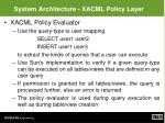 system architecture xacml policy layer1