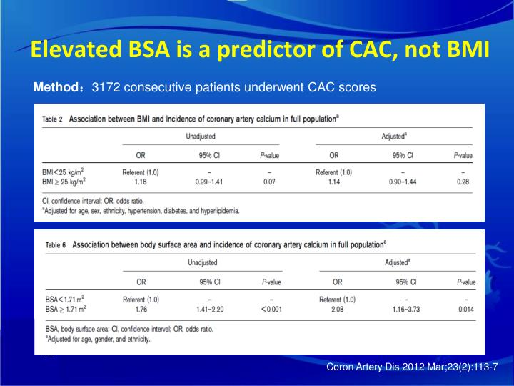 Elevated BSA is a predictor of CAC, not BMI
