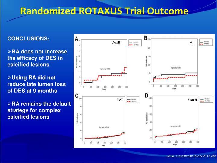 Randomized ROTAXUS Trial Outcome