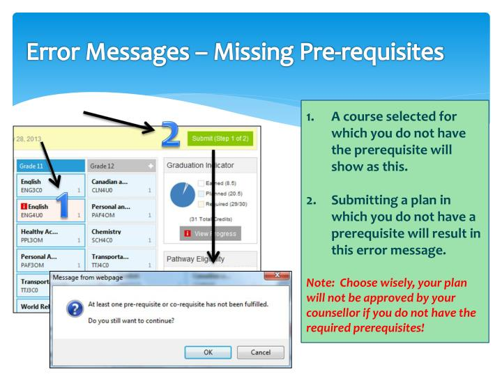 Error Messages – Missing Pre-requisites